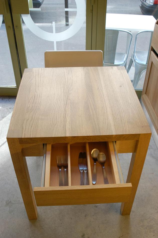 TheK-table1-630